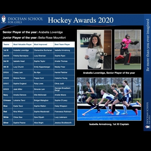 Dio hockey prize winners 2020